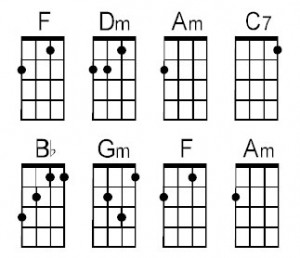 Hotel california guitar chord